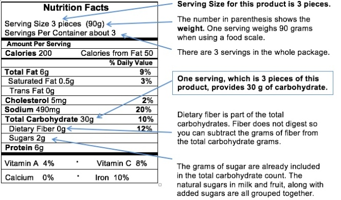 nutrition-label3